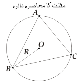 Circumcircle of a Triangle.png