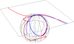 Parabola in projective space.png