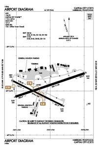 A diagram of the aprons, runways, and taxiways at CXY.