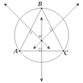 Circumcircle of-a-Triangle.png