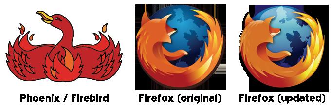 Tập tin:Mozilla Firefox logo history.png