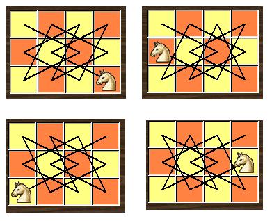 Các hành trình mở của quân mã trên bàn cờ 3 x 4.
