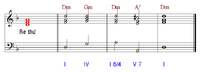 D minor chord.png