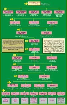 Nhân Vật Lịch Sử: Đặng Dung 220px-Tongdohodang