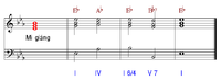 Eb major chord.png