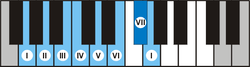 Piano G nature major scale.png