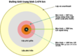 Moon Schematic Cross Section1.png
