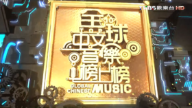 Global Chinese Music.png