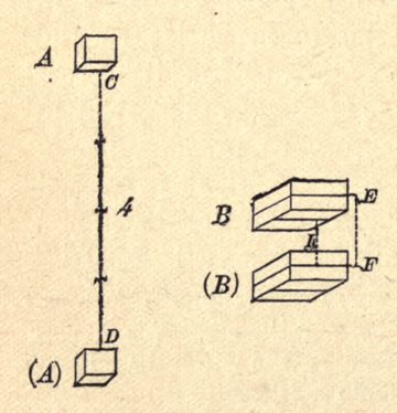 Leibniz Discourse on Metaphysics etc (1908).djvu-55.png