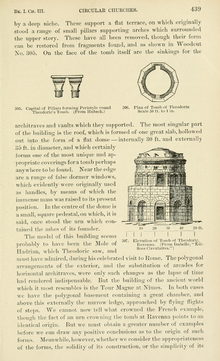 History of Architecture in All Countries Vol 1.djvu-471.png