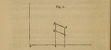 Scientific Memoirs, Vol. 1 (1837).djvu-376.png