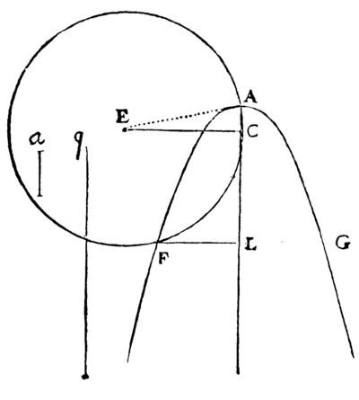 Fig28 racine cubique.jpg