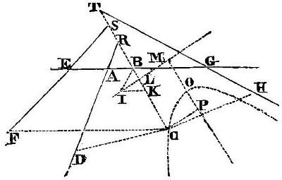 Fig10 pappus hyperbole.jpg