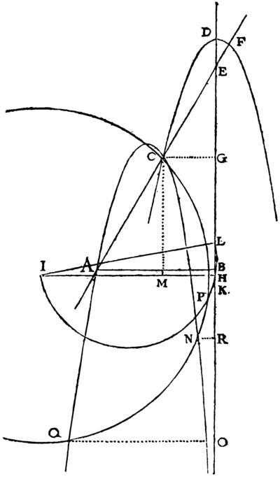 Fig31 sixieme degre.jpg