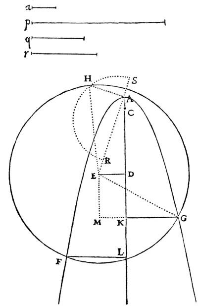 Fig27 racine cubique.jpg