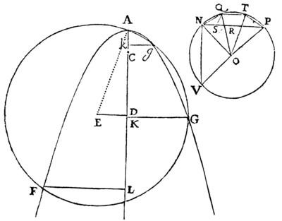 Fig30 racine cubique.jpg