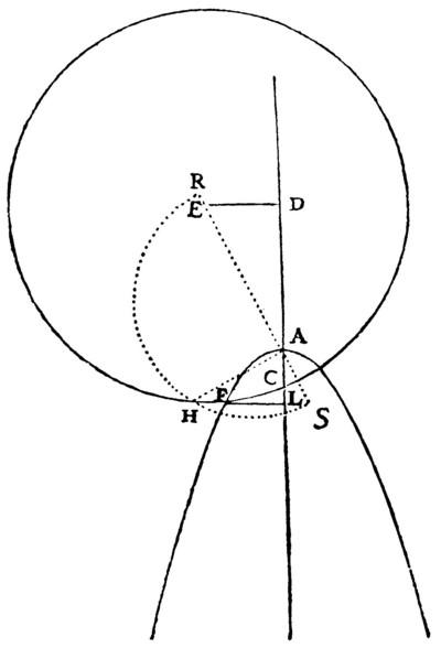 Fig27b racine cubique.jpg