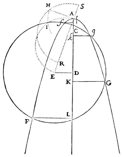 Fig29 racine cubique.jpg