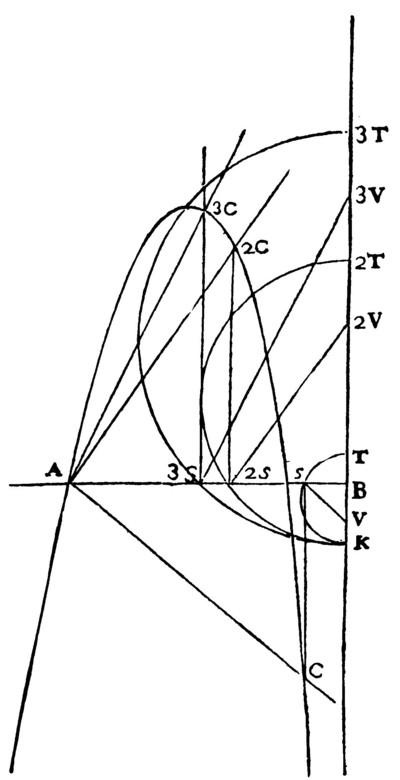 Fig32 sixieme degre.jpg