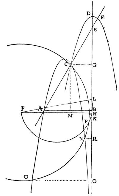 Fig33 sixieme degre.jpg