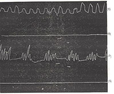 Pourquoi la datation radiométrique est-elle la méthode la plus fiable