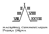 Macrobius-Commentary1.png