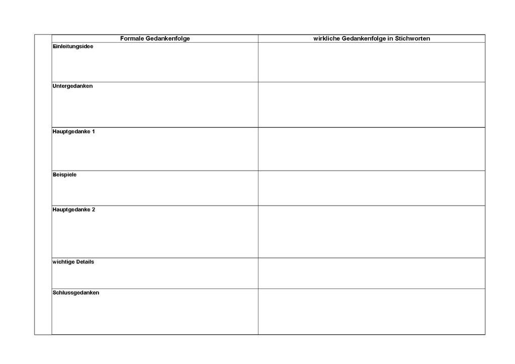 Glossar Vorlagen Fur Die Grundschule Unterrichtsmaterial 8