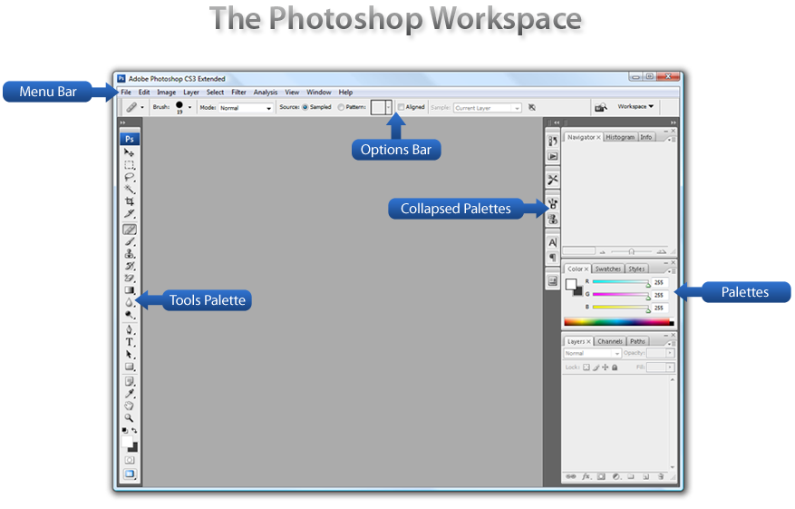 Adobe Photoshop/Workspace - Wikiversity