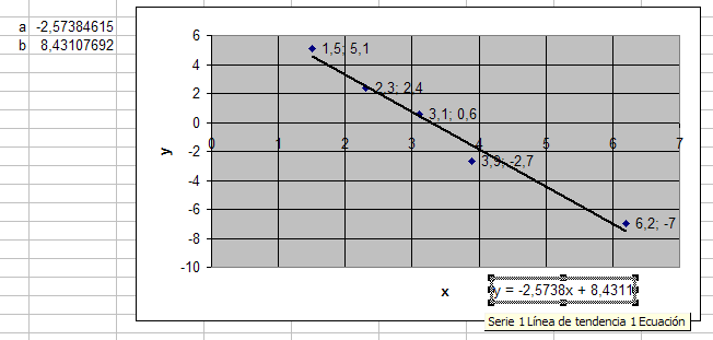 Least squares/Calculation using Excel - Wikiversity
