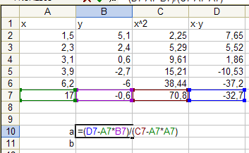 Least Squares Calculation Using Excel Wikiversity