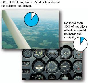 Airplane Flying Handbook/Basic flight maneuvers - Wikiversity