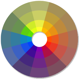 Graphic Showing A Color Wheel With Different Levels Of Saturation