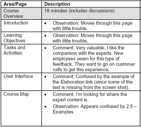 Qualitative Data Examples Qualitative data edit VxHLXVtg