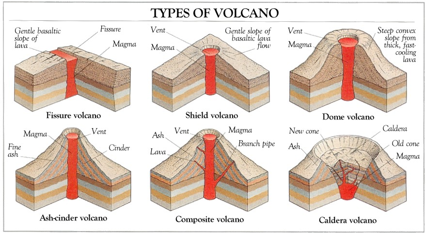 Volcanoes List El Chichon Wikiversity