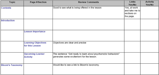 This is an excerpt from the Completed User Evaluation Form found in ...