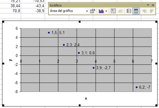 least squares  calculation using excel