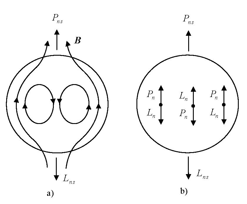 substantial neutron model