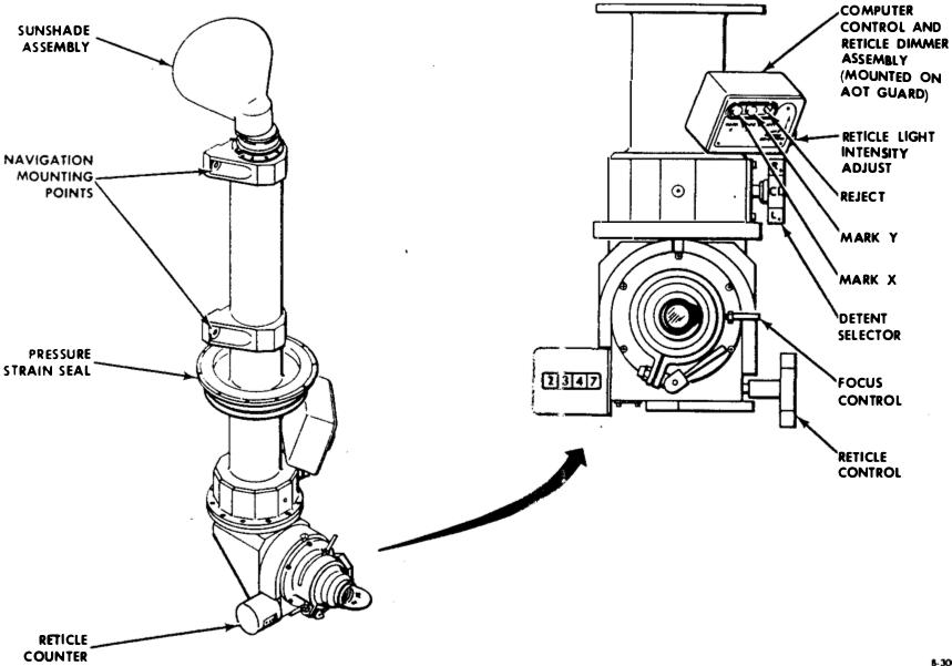 Alignment telescopes - Wikiversity
