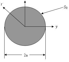 how to rearrange f bilsin theta to get b