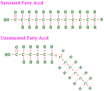 C Lewis Dot Structure Organic Chemistry – ...