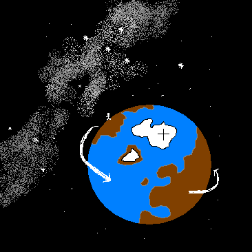 Rotating earth.png
