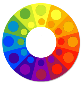 graphic showing a color wheel with analogous color combinations