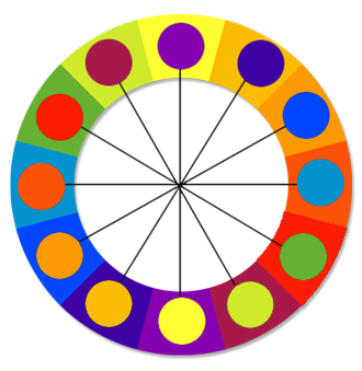 graphic showing a color wheel with complimentary color combinations