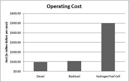 Cost Comparison Heating Oil Vs Natural Gas