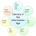 Literacy in the information age diagram by Christopher J. Devers.jpg
