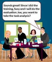 Instructional Design Task Analysis A Rule Of Thumb Wikiversity