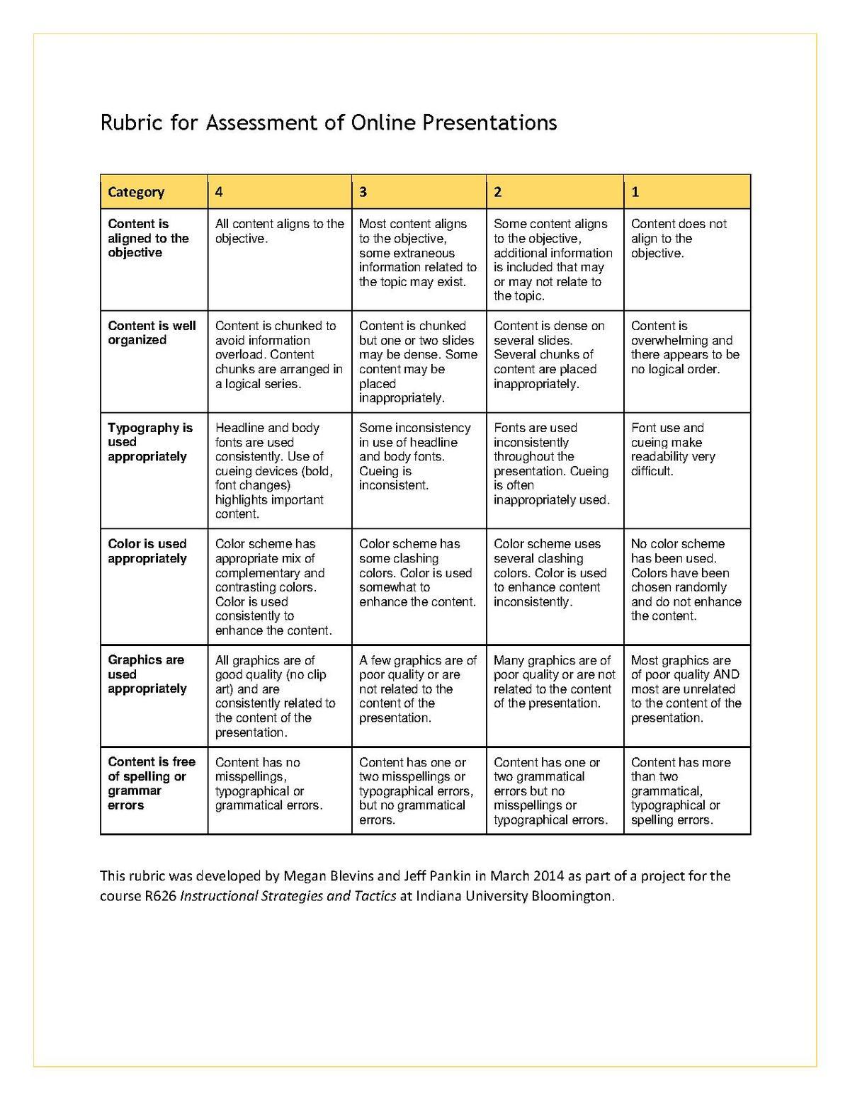 Instructional Design Online Presentations Assessing An