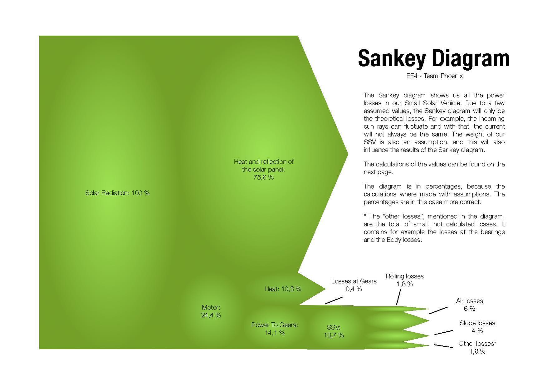file sankey diagram pdf