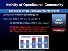 Open Community Approach Wikiversity
