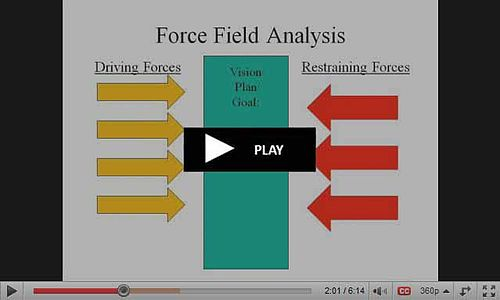 using force field analysis police organization The short video below provides an overview of lewin's force field analysis model and there are some additional study notes below the video.